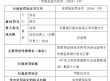 贷款资金用于银行承?#19968;?#31080;保证金 华夏银行长春分行被罚30万元