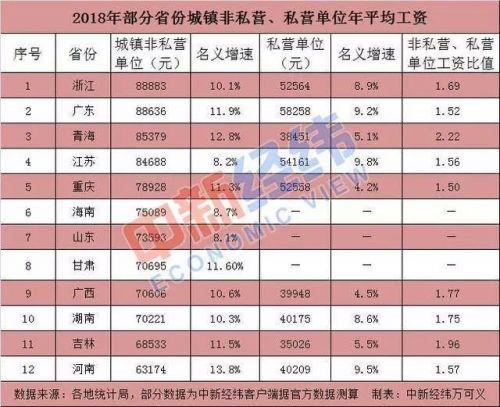 赤峰市中考网 2019年内蒙古赤峰市社保个人缴费基数