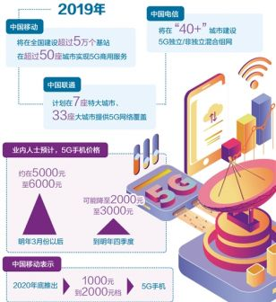 5G手机预计7月底将陆续上市 价格8000元起