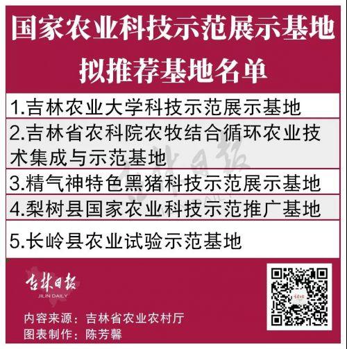 """吉林省拟推荐5个基地为""""国字号""""示范基地!来看看都是哪儿?"""