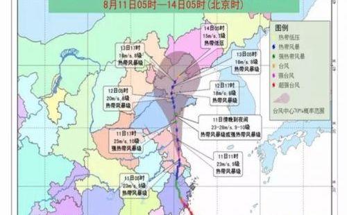 """揭秘!台风""""利奇马""""19年来出现4次!这?#20301;?#26159;""""结束之旅"""""""