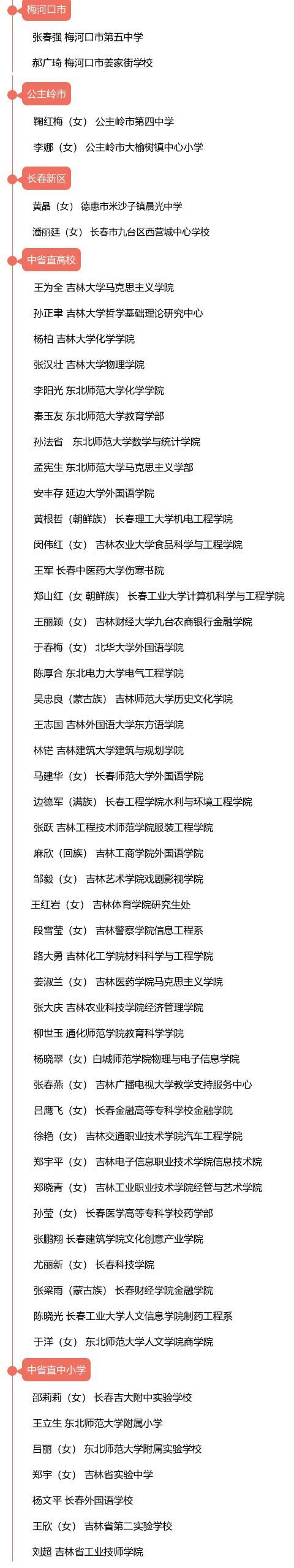 吉林省教育系统先进集体名单公布!共100个
