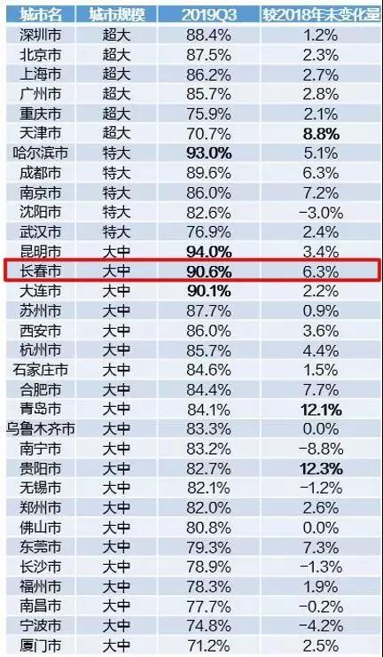 北京公交線路換乘通_地鐵換乘系數_公交換乘系數