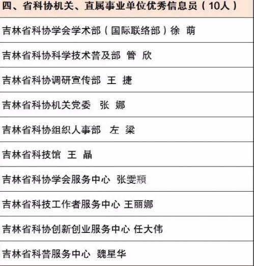 好消息!新万博manbetx下载app省这10个集体、30名个人获表彰啦