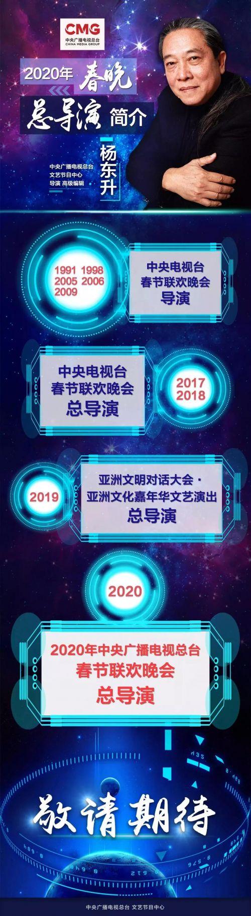 官宣!《2020年春节联欢晚会》总导演是他!