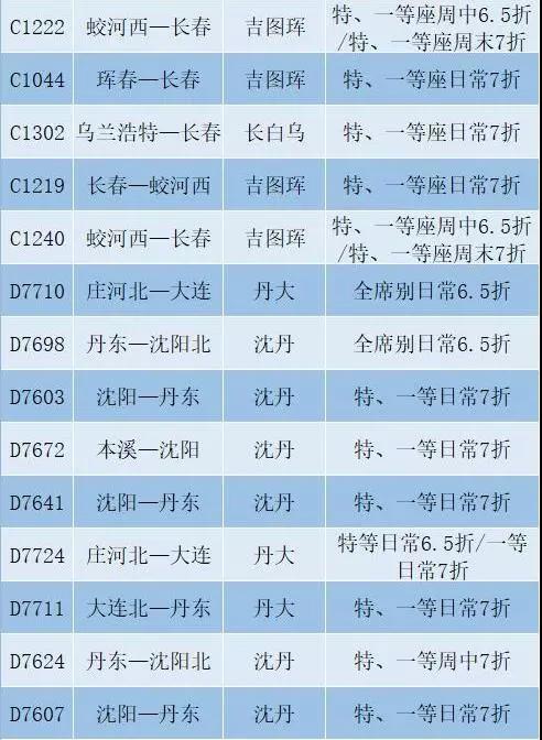 """高铁""""双十一""""来啦!11月份万博manbetx客服到这些地方动车打折,最低6.5折"""