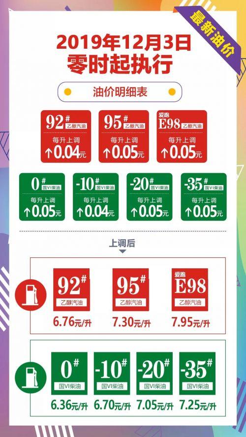 12月3日0时起万博manbetx客服成品油价格调整,92号汽油每升上调0.04元