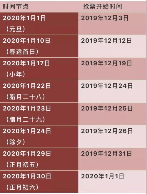 @长春人,2020元旦火车票今日开售!抢票日历快收好!