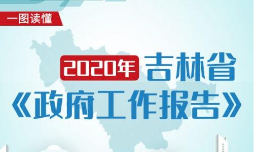 一图读懂丨2020年吉林省《 政府工作报告》
