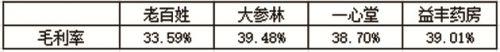 公司年报04