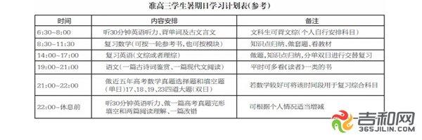 学生制订个学习计划表