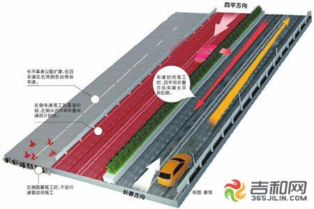 国家高速公路网鹤岗至大连高速公路集安至双辽联络线的重要路段,是市