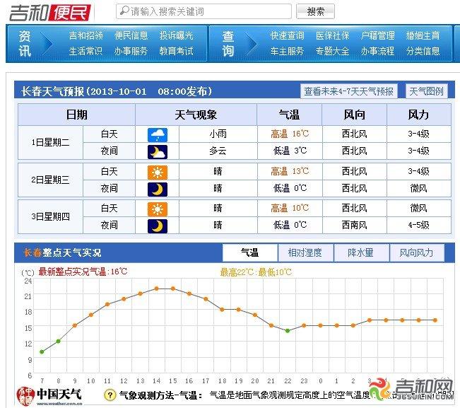 长春天气预报 2013年10月1日穿衣指数和市民出行指南
