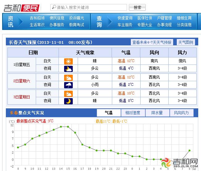广州天气预报穿衣指数
